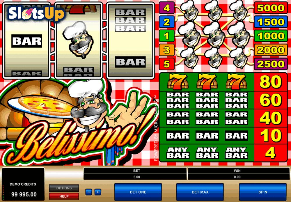 All microgaming slots Gala casino Geschenk