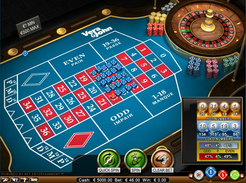 Roulette Tävling VeraJohn casino Gfe