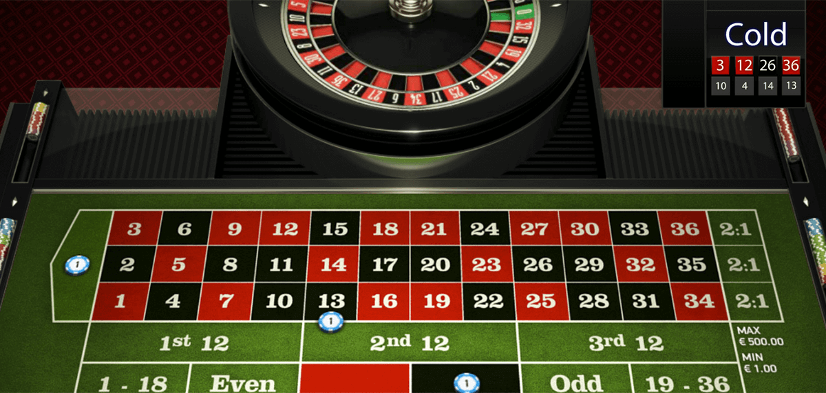 Gratis roulette LuckyNiki Unstillbare