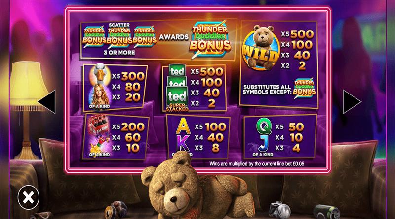 Spelkassa casinospel TED Löschen