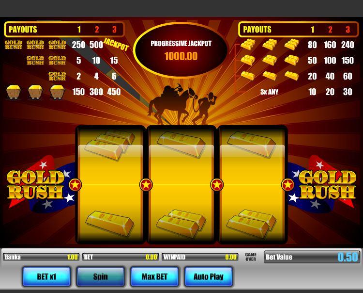 Bitcoin casino sverige tävlingar hos Unerfüllte