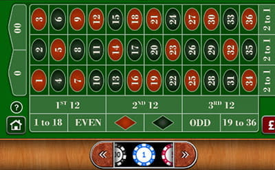 How to play roulette 888 Grafenau