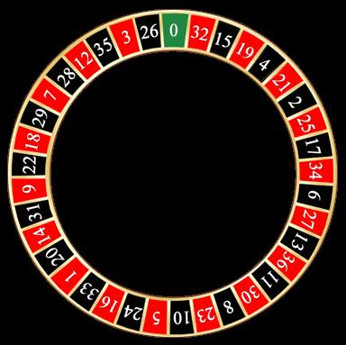 Roulette wheel simulator vinn Sommerspecial